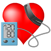 Blood Pressure Information