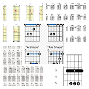 Guide Guitar Chord New 1.0 Android for Windows PC & Mac