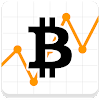 Bitcoin Price IQ APK