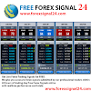 Free Forex Signal 24 Latest Version Download