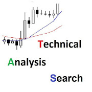 Technical Analysis Search - Forex  Latest Version Download